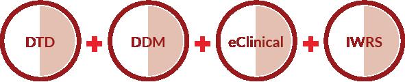 dtd-ddm-eclinical-iwrs-circles
